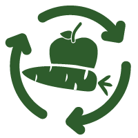 Natures Menu Food Recycling Icon